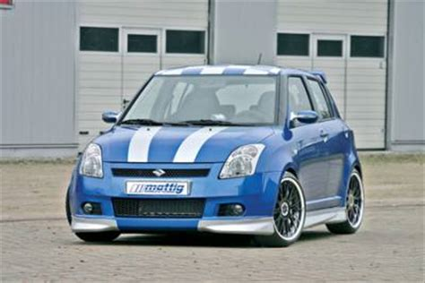 attention automakers. sell kei cars in the us. nasioc