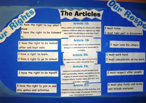 charter school template rights respecting schools in p3 mid calder primary