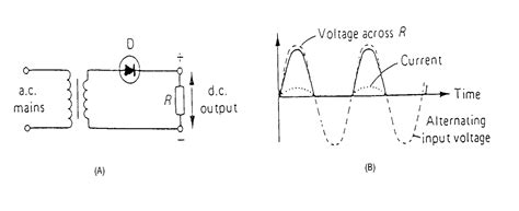cut voltage of diode rectifier circuit aircraft maintenance engineering avionics