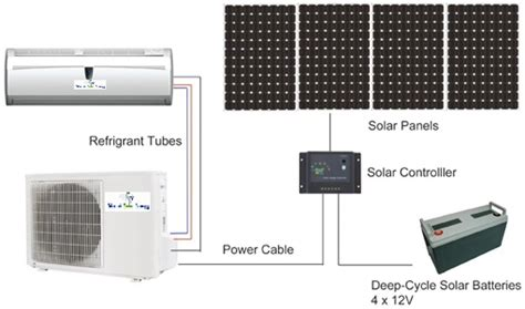solar system cost for home in india solar powered air conditioners ac india solar air conditioner p