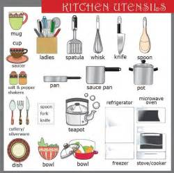 kitchen furnitures list myenglishteacher eu on infos ell and level
