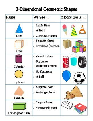basic solid color chart free 3 d shapes anchor chart tutoring materials