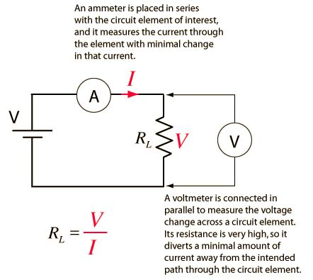 resistors ks3 28 images miss laffey science teaching resources tes resistance ks3 worksheet
