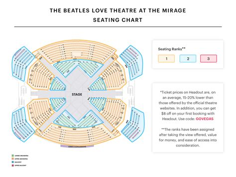 beatles theater seating chart the beatles seating chart the beatles at mirage