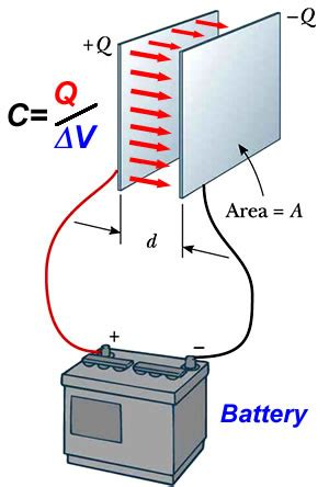 capacitor voltage electric field capacitance