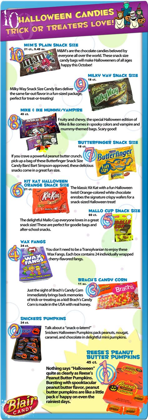 top 10 candy bars the top 10 halloween candy bars visual ly