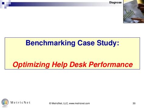 help desk training free help desk training series