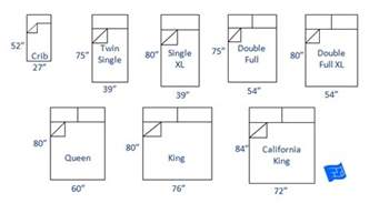 Bed Sizes Dimensions Bed Sizes And Space Around The Bed