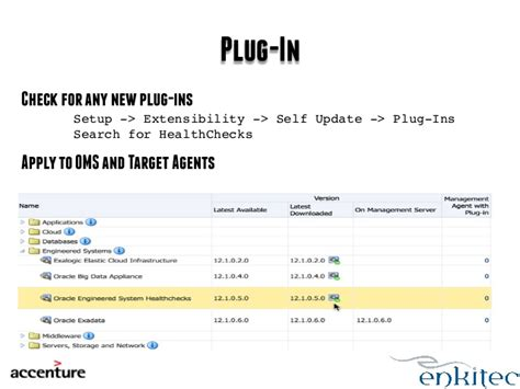 Disk Allocation Mba by Exachk And Oem12c