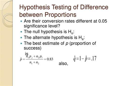 dissertation hypothesis thesis vs hypothesis