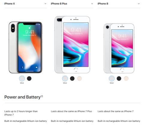 iphone     smaller batteries  iphone