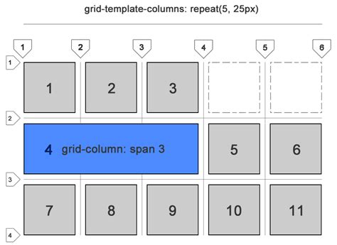 grid layout column span css grid tutorial filling in the gaps javascript
