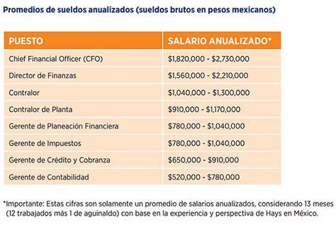 aumento de sueldo y cesta ticket del 1 mayo sueldo minimo para mayo 2016 en aumento del salario