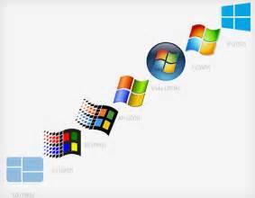 Home Landscape Design Software For Mac Evolution Of Windows Logo Neatorama