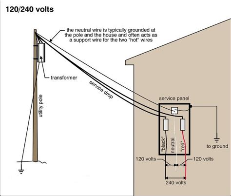 residential house wiring diagrams light switch wiring
