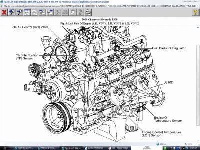 2002 chevy tahoe engine diagram 2001 chevy malibu 3 1 engine 2001 free engine image for