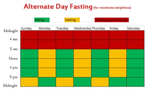fasting diet intermittent fasting for weight loss ultimate beginner s