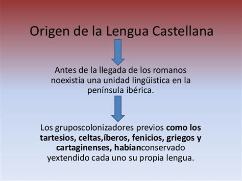 el origen de la 8415996063 origen de la lengua castellana