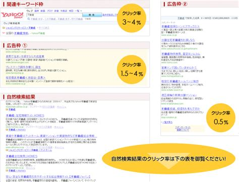 Seo Explanation by Seo対策とは インターネット専業広告代理店 ヴァンテージマネジメント株式会社
