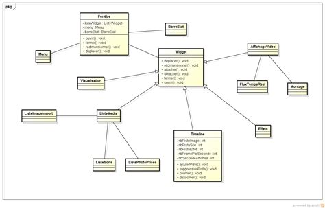 exemple diagramme de classe d un site web diagramme de classe mod 232 le version 1 stopmotionimac