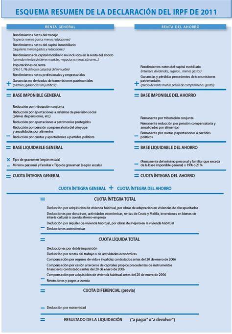 tasa renta tercera 2016 en peru tasa de renta colombia 2016 newhairstylesformen2014 com
