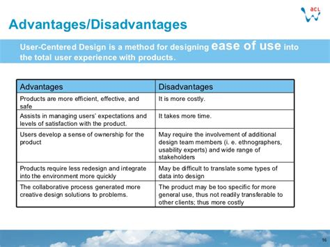 product layout advantages and limitations user centered design