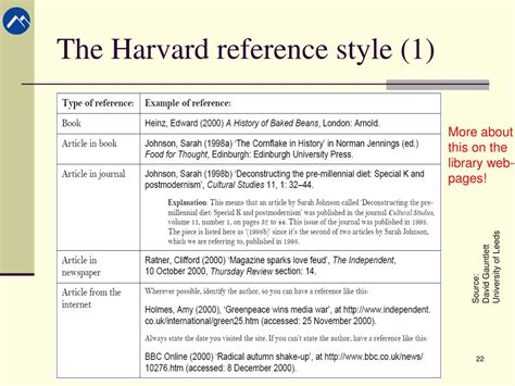 reference book review harvard style ppt writing your thesis powerpoint presentation id 362649
