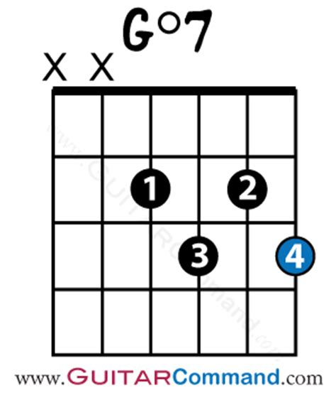 blackpink chord diminished 7th guitar chord shapes exle progression