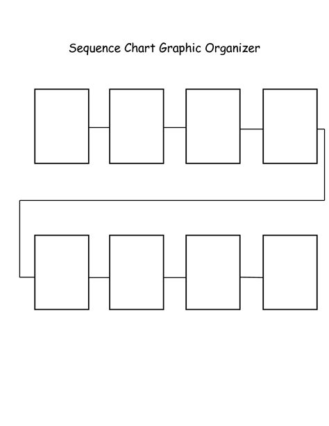 chart organizer template 4 best images of free printable flow chart organizer