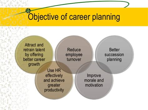 career planning objectives 5 career planning succession planning