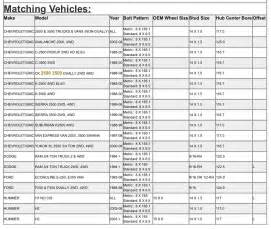 Truck Bolt Pattern List Ford 8 Lug Bolt Pattern Autos Post