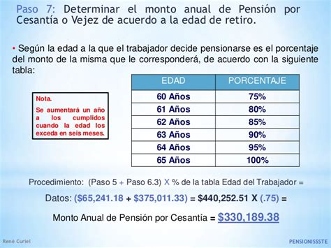 monto pension sso para sept 2016 presentacion pensiones imss issste