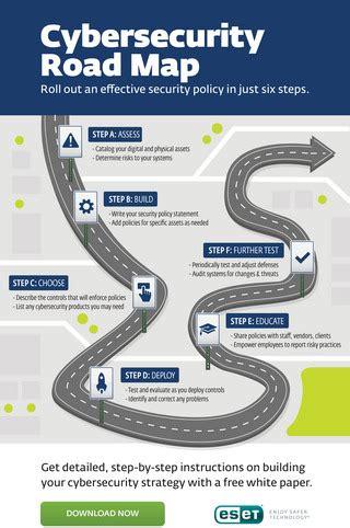 cybersecurity roadmap   eset