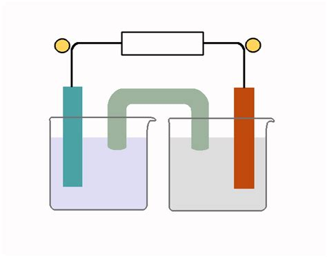 voltaic cell diagram tiger ncssm distance education and extended programs