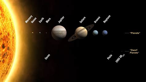8 Facts On The Solar System by Eight Planets In The Solar System Science Year 4 Eight