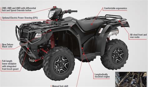 Honda Atv Prices by 2017 Honda Atv Model Update News Discontinued Models