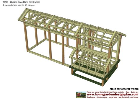 house plan home depot chicken coop striking plans best