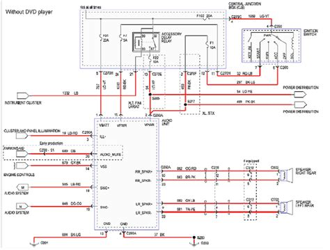 2001 f150 stereo wiring diagram free wiring