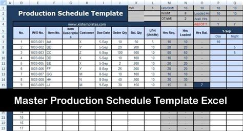 Master Production Schedule Template Excel Projectmanagersinn Master Schedule Template