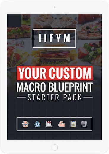 Blueprint Starter Pack by Carb Cycling With Iifym Should You Implement This