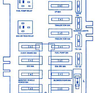 electric power steering 1992 ford econoline e250 engine control ford econoline e150 cargo 1994 fuse box block circuit breaker diagram 187 carfusebox