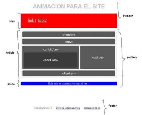 header design css3 html5 m 225 s sem 225 ntica en html5 nuevas etiquetas cursoprogramador