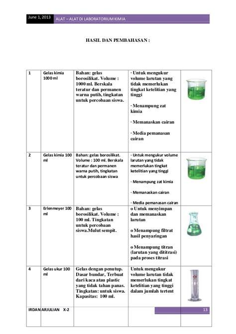 Makalah Membuat Larutan   makalah kimia pengenalan alat alat di laboratorium kimia