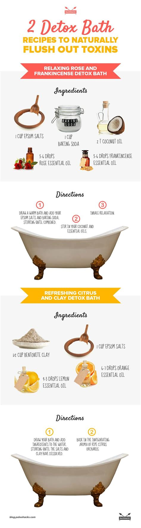 Flush Out Detox Naturally by 2 Detox Bath Recipes To Naturally Flush Out Toxins