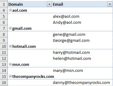 Email Domain Search Mixed Cell Reference The Company Rocks