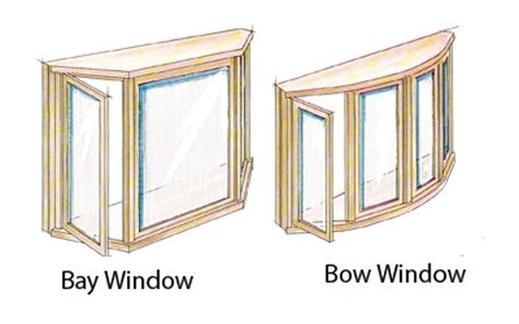 bay window vs bow window 6 differences between bow window and bay window