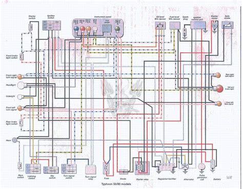 piaggio motorcycle manuals  wiring diagrams fault codes