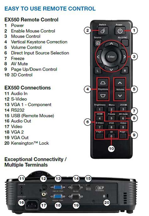 Proyektor Infocus Paling Murah comdex dlp projector paling murah optoma ex550 resolusi xga harga februari 2016