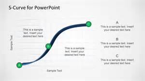 s template creative s curve template for powerpoint slidemodel