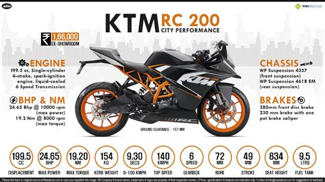 Ktm Autos Maxabout by I Want To Buy A Ktm Rc 125 Bikes Maxabout Forum